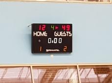 The final Final score